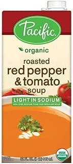 Best carton soup brands Reviews