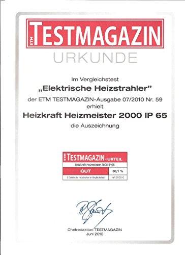 HeizMeister 1500 IP 65 Professionell - 4
