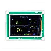 空気品質モニター CO2 PM1.0 PM2.5 PM10 モニター 温度 湿度 粒子数検測 室内 車内 2.8インチスクリーン LCDディスプレイ 二酸化炭素 高感度モジュール 環境モニター 高精度空気質検出器 (CO2+PM2.5)