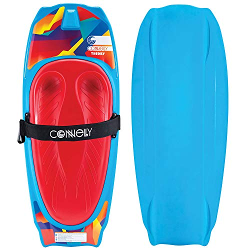 Connelly 2021 Theory Kneeboard