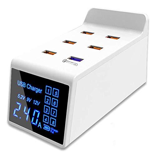 USB 充電器 6ポート 【qc3.0/USB 急速充電/PSE認証済】 usb コンセント ACアダプター 延長コード 1.5m Phone/Pad/Android USB機器対応 ホワイト 12ヶ月メーカー保証