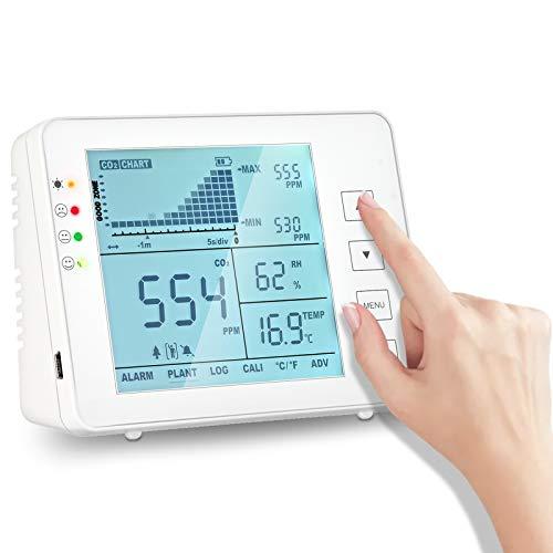 Vogvigo Kohlendioxid Tester für Mensch und Pflanze,CO2-Messgerät für Innenräume,Multifunktionales Messgerät für CO2,Luftqualitätsmonitor CO2 mit Alarm für Temperatur und Relative Luftfeuchtigkeit