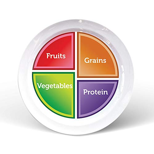 """Health Beet Portion Control Plate - Choose MyPlate for Teens and Adults, Nutrition Plate with Food group Sections,, 10"""" - English Language (Single Plate)"""