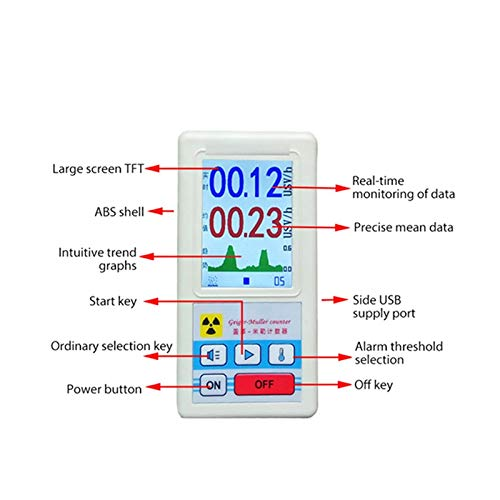 Hengyuanyi Persoonlijke Dosimeter Geiger Counter Nucleaire Stralingsdetector X-ray Beta Gamma Detector LCD Radioactieve Tester Tube Marble Tool