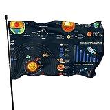 ALLdelete# Flags Außenillustration der Milchstraße-Galaxien-Garten-Flagge, Familien-Party-Flagge - 3 x 5 Fuß