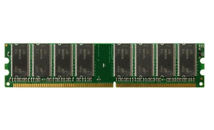 当社遵守する閲覧する1?GB RAMモジュールDDRメモリアップグレードfor HP Presario sr1500nx