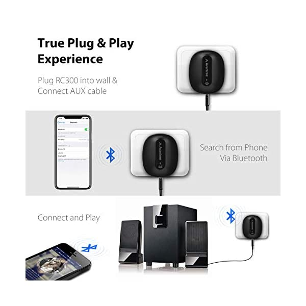Bluetooth Receiver Adapter for Home Stereo Amplifiers With AC Plug, for Speaker Theater System, 3.5mm AUX, RCA Audio Music Adapter - Roxa Plus 4