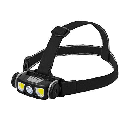 Frontal LED XPG-COB recargable IP54. Cabezal magnético independiente orientable. Control por sensor de gesto. Luz 3 modos (400 lm-250 lm-200 lm). Batería Li-Ion hasta 6.5h. Cable de carga USB incl.