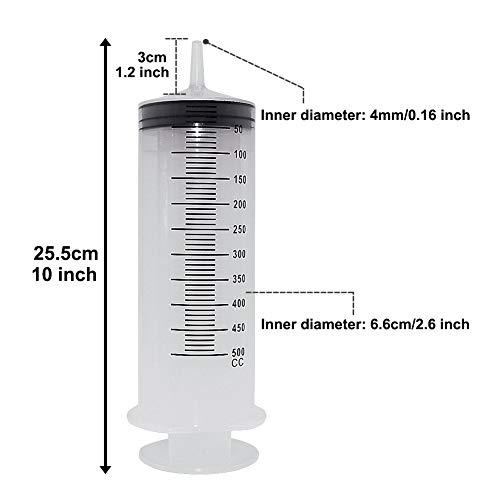 1000 ml syringe _image3