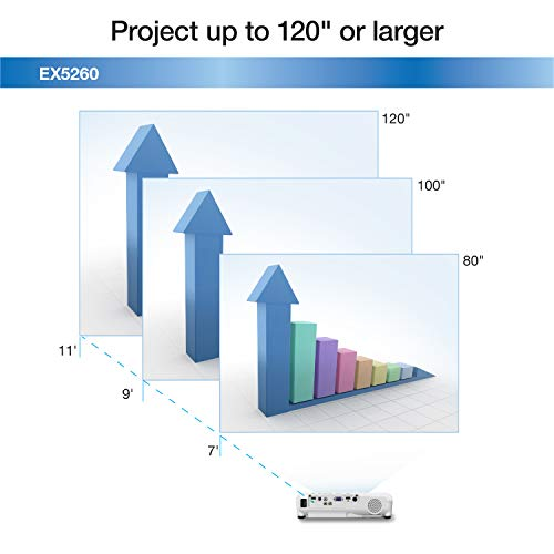 Epson EX5260 XGA 3,600 lumens color brightness (color light output) 3,600 lumens white brightness (white light output) wireless HDMI 3LCD projector Photo #2