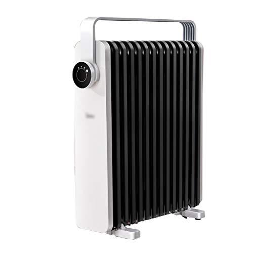 calentador aire bajo consumo fabricante Paneles Calefactores