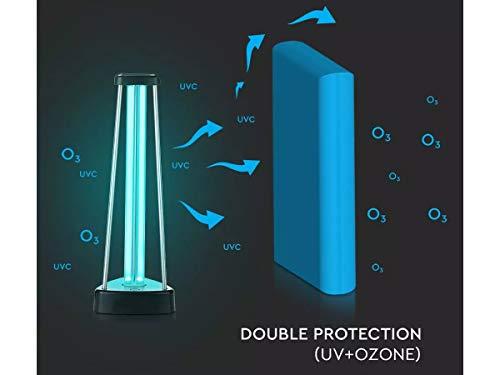 A2ZWORLD Bombillas de iluminación ultravioleta