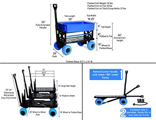 Mighty Max Gartenwagen, robust, für alle Gelände, verstellbar, tragbar, Marina-Kühlwagen, Blue Tub & Blue Wheels, 1