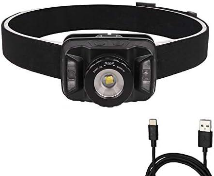 whbage Headlamp Sensor Max 90% OFF Ranking TOP6 Led Modes 6 Waterproof Headlight