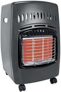 Comfort Glow GCH480 Propane(LP) Cabinet Heater