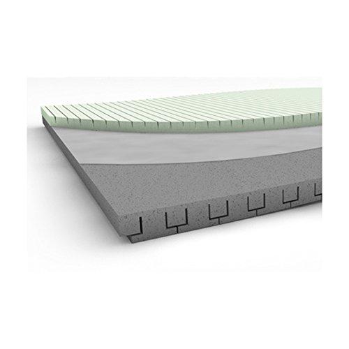 Neoporplatte ROKA-THERMO-FLEX 25 mm | für die Sanierung von alten Rolladenkästen