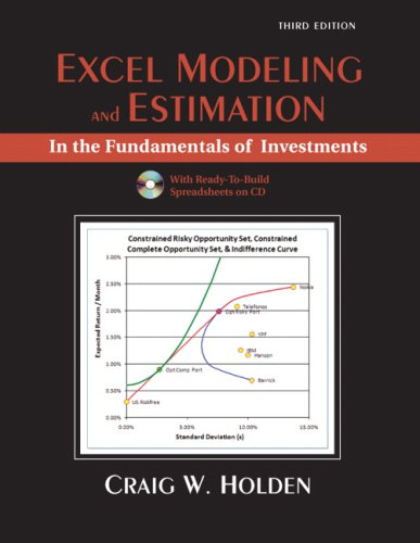 Excel Modeling in Fundamentals of Investments