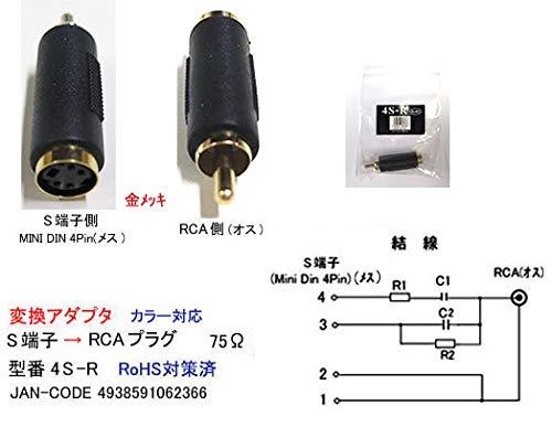 『S端子(Mini Din 4pin)→RCAプラグ変換アダプタ』のトップ画像