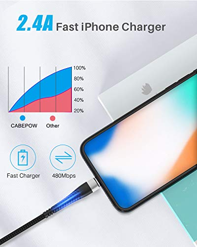 Cabepow [ MFi Certified ] 2Pack 2M iPhone Ladekabel, Nylon Geflochtenes 6ft Lightning Kabel Lang, Schnellladung USB Ladekabel für iPhone 11/XS/XSMax/XR/X/8/8 Plus/7/7Plus/ 6s/6/6Plus/5S/5, iPad.