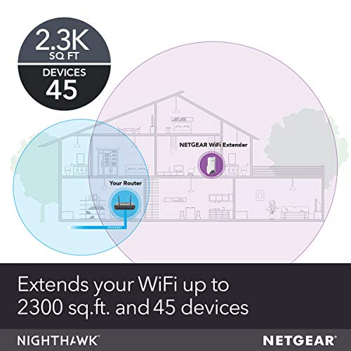 Product Image 1: NETGEAR WiFi Mesh Range Extender EX7500 – Coverage up to 2300 sq.ft. and 45 devices with AC2200 Tri-Band Wireless Signal Booster & Repeater (up to 2200Mbps speed), plus Mesh Smart Roaming