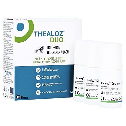Thea Pharma GmbH -  Thealoz Duo