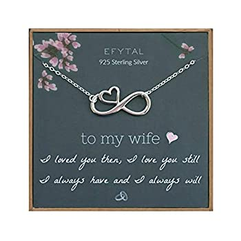 Best wifes birthday gift ideas Reviews