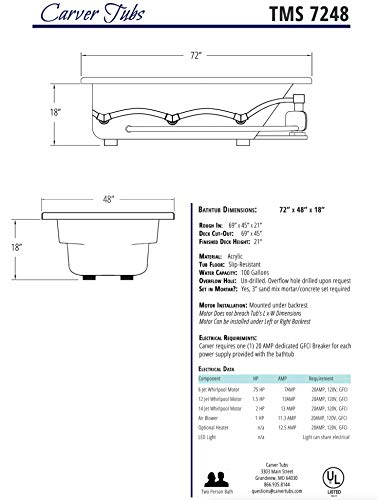 Carver Tubs - TMS7248-72