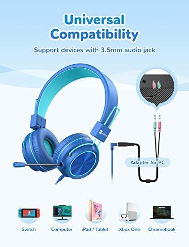 iClever HS21, Kids Headphones