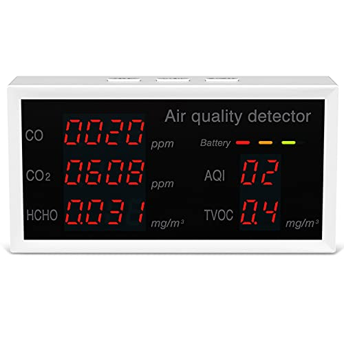 Air Quality Monitor, Home Air Quality Tester for CO/ CO2/ HCHO/TVOC/AQI Multifunctional Air Gas Detector Real Time Data and Mean Value Recording for Home Office Car and Classroom