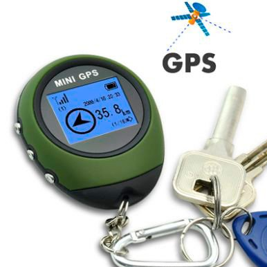 Mini Portable GPS