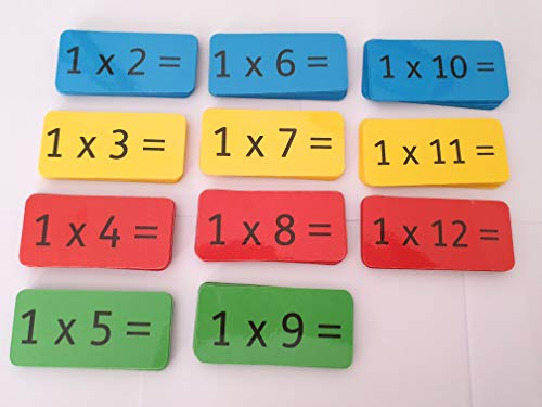 Learning Fun Resources Times Table Flash Cards