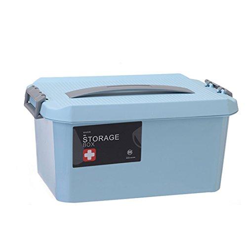 likeluk Hausapotheke, Medizinbox Erste Hilfe Box Sortierkasten für Medikamente Organizer,29×19×15cm