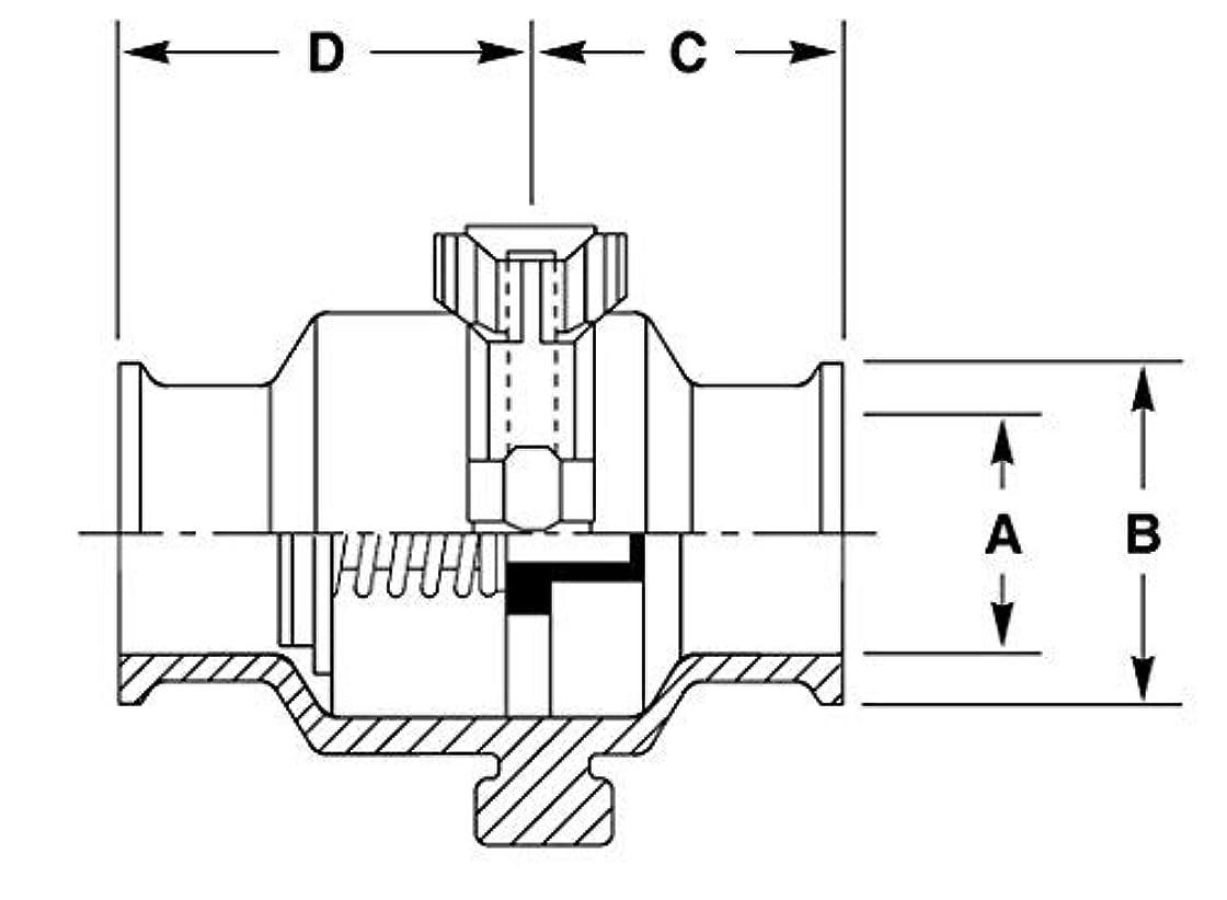 明らかにする覚えている反射Dixon B45MP-R75 Stainless Steel 316L Spring Check Valve 3/4 Tube OD Quick Clamp [並行輸入品]