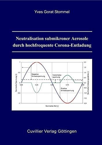 Neutralisation submikroner Aerosole durch hochfrequente Corona-Entladung