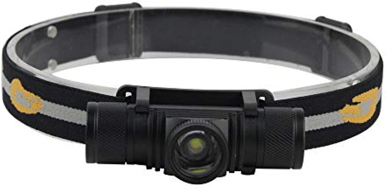 Stirnlampen 1000Lm Xm-L2 Led Mini Scheinwerfer Zoomable Scheinwerfer Usb Ladegert 18650 Batterie Kopf Taschenlampe Camping Taschenlampe