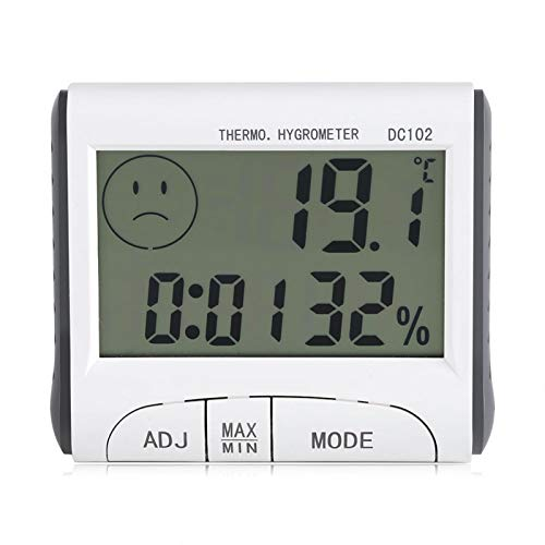 Emoshayoga - Termómetro digital de interior con indicadores de confort para el hogar