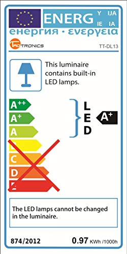 Lampada da Scrivania LED TaoTronics, Lampada da Tavolo Studio 12W, Porta di Ricarica USB per Smartphone, 7 livelli Dimmerabili, 5 Modalità graduali di Colore, Touch Control, Luce gradevole per Occhi