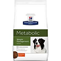 Easily digestible Metabolism All breeds