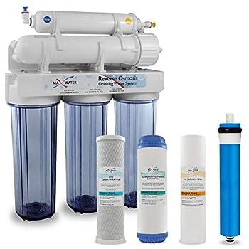 Best under sink ro water purifier Reviews