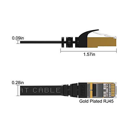 BUSOHE Cat-7-Ethernet-Kabel mit Kabel-Clips, flach, RJ45, für Computer, Internet, LAN, Netzwerk, Ethernet, Patchkabel, 7,6 m, Schwarz