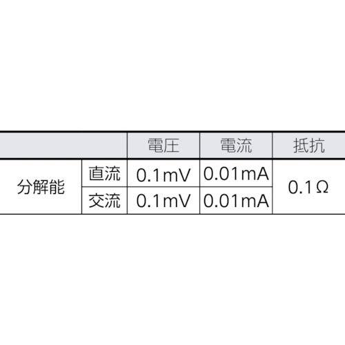FLUKE(フルーク)デジタルマルチメーター【国内正規品】177