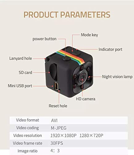OJX Mini Spy Camera Full Hd 1080p with Motion Detection and Night Vision Nanny Cam Body Camera Hidden Spy Camera Small Size - Sq 11