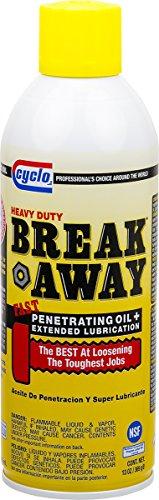 Cyclo Breakaway