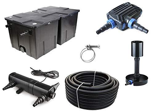 AquaOne Teich Filteranlage Set Nr.34 CBF 350 B Kammerfilter 40W Eco Teichpumpe Teichgröße bis 60000l Teichschlauch UV Klärer