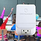 Greenwave Dirty Electricity classoom Filters review
