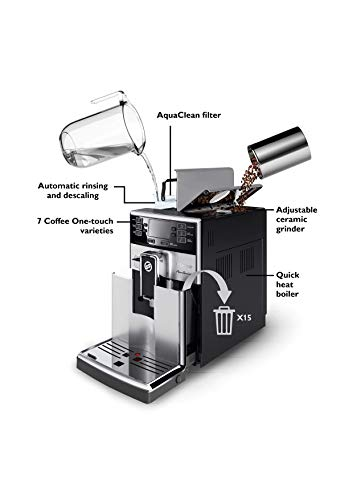 Saeco picobaristo super automatic espresso machine, countertop, piano black, hd8927/37 4 the largest variety from a compact machine: brews 11 coffee varieties enjoy up to 5, 000 cups of coffee without descaling delicious hot cappuccino and latte macchiato at one touch