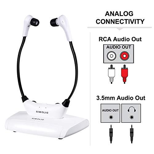 SIMOLIO Wireless TV Headsets, TV Hearing Devices