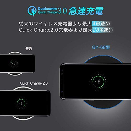 IMDEN15W/10W/7.5Wワイヤレス急速充電器【Qi認証】【PSE認証済み】置くだけ充電iPhone12/12Pro/iPhone12mini/12ProMax/11/11Pro/11ProMax/SE(第2世代)/XS/XSMAX/XR/X/8/8Plus/GalaxyS20/Note10+/Xperia/PIXEL他のQi対応の機種日本語説明書付き