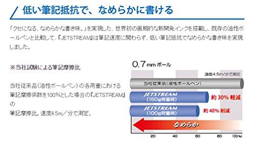 『三菱鉛筆 ボールペン替芯 ジェットストリーム 1.0 青 10本 SXR10.33』の3枚目の画像