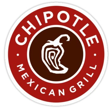 Chipotle Lover Logo (Size 8 x 8 Centimeter) Car Motorcycle Bicycle Skateboard Laptop Luggage Vinyl Sticker Graffiti Decal Bumper Sticker By August999